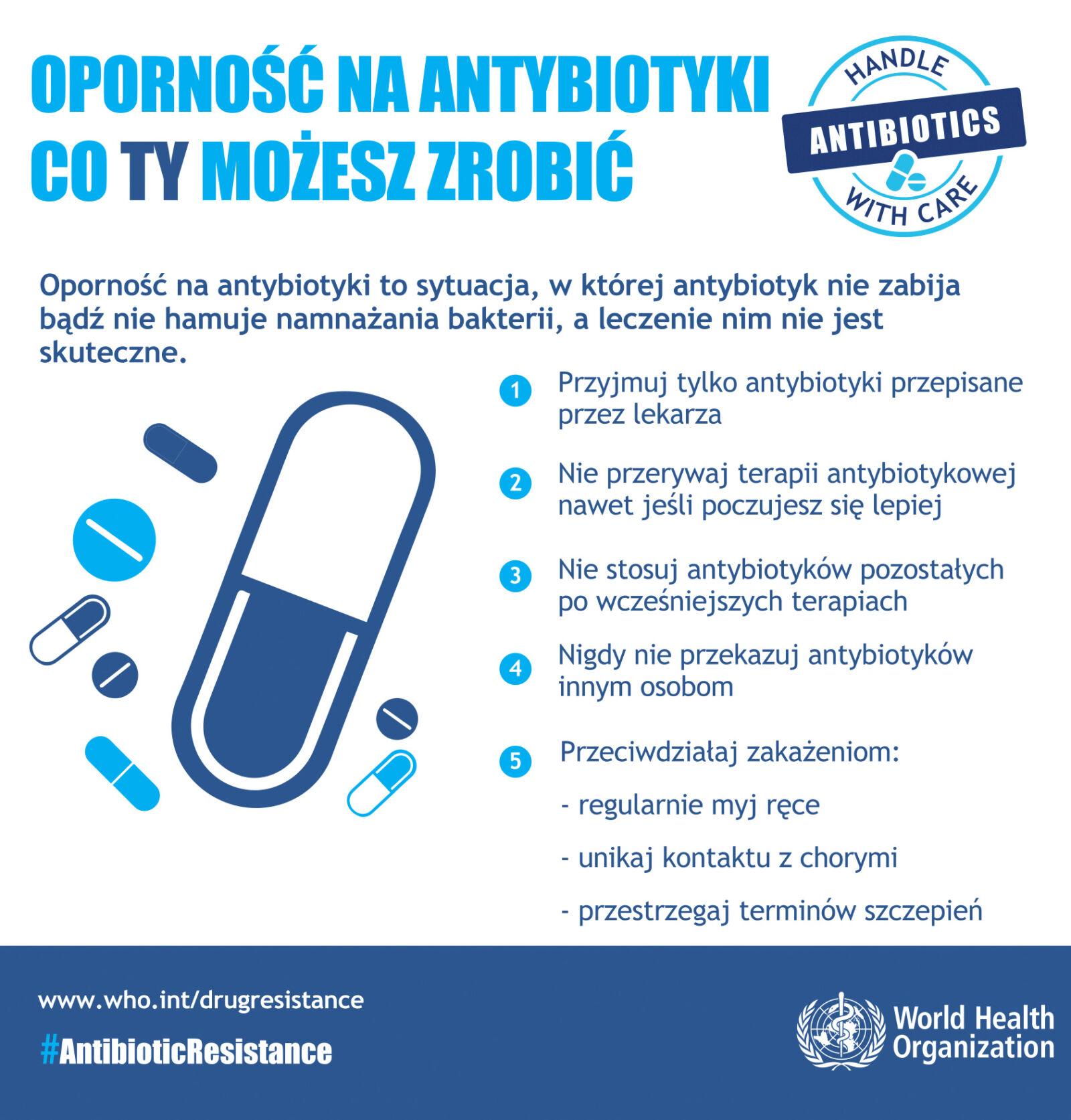 Odporność na antybiotyki
